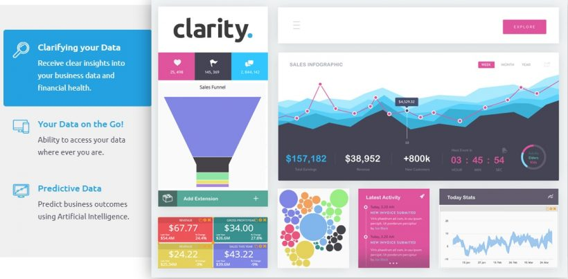 clarity features 1