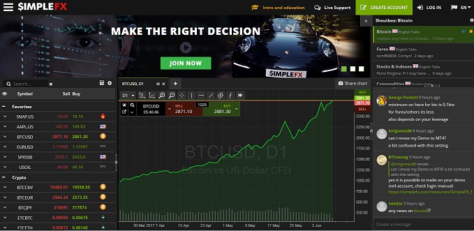 Trade Forex CFDs on Bitcoins, Litecoins, Indices