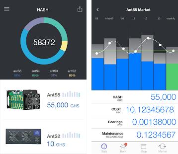 hashnest mining app