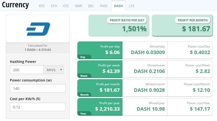 Creating Node Monero 637 Zcash Mining Calculator – Avada Hosting