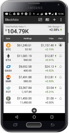 best crypto portfolio
