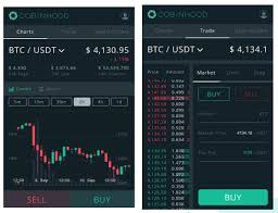 cobinhood app
