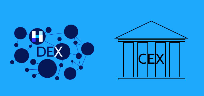 Best Decentralized Exchanges (DEX vs CEX): Top 15 DEX List 2019