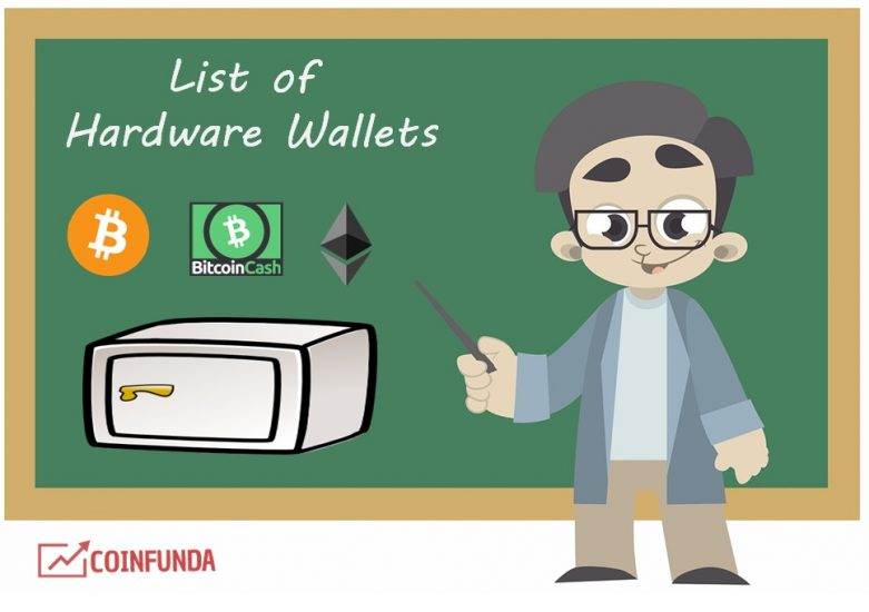 best bitcoin hardware wallets - btc wallet list