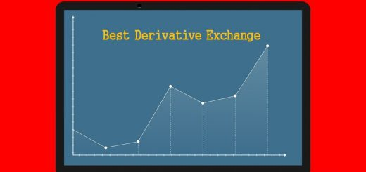 best crypto derivative exchange for trading