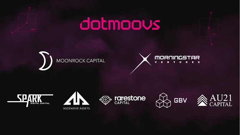 dotmoovs Raises $840,000 From Strategic Investors and Partners 1